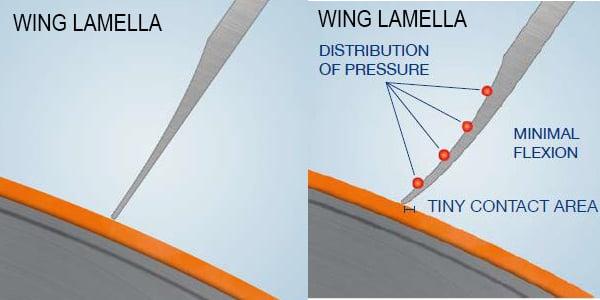 لاملا آینه ای - WING Lamella